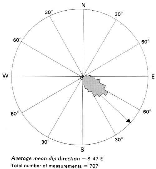 Usgs  Geological Survey Bulletin 1592  Interpretation Of