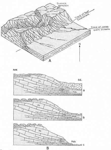 usgs  geological survey professional paper 215  cenozoic