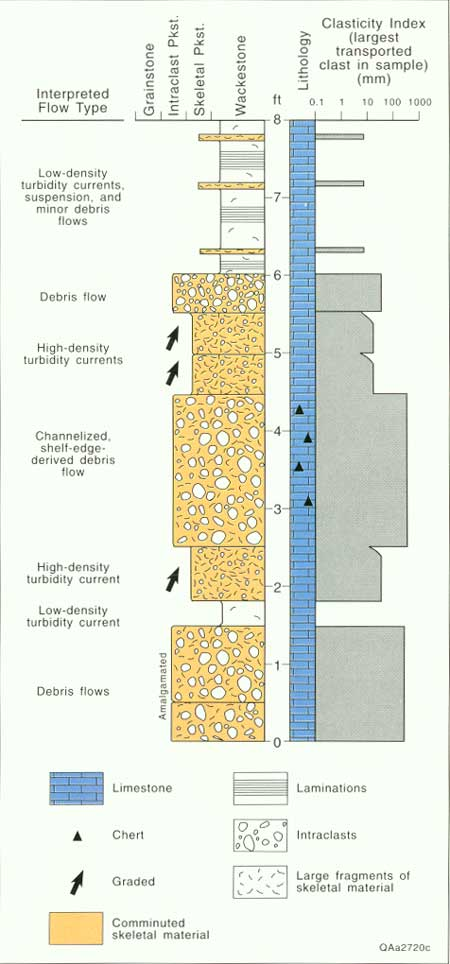 Texas Bureau of Economic Geology: Guide to the Permian ...